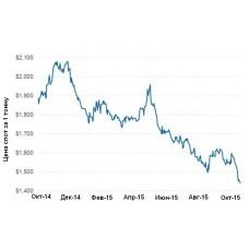 В этом году пророчили дефицит рынка алюминия, что же случилось на самом деле?
